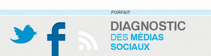 Diagnostic des médias sociaux - Forfait