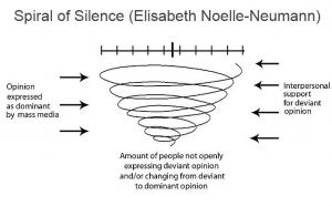spirale-du-silence